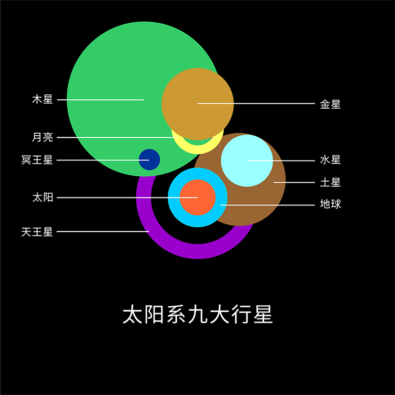 """一字一世界,解密""""造""""字乾坤!插图(3)"""