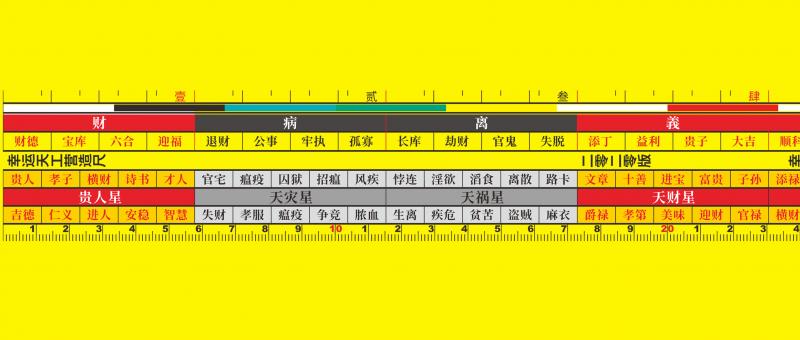 度量尺寸中的吉祥—幸运天工营造尺插图4