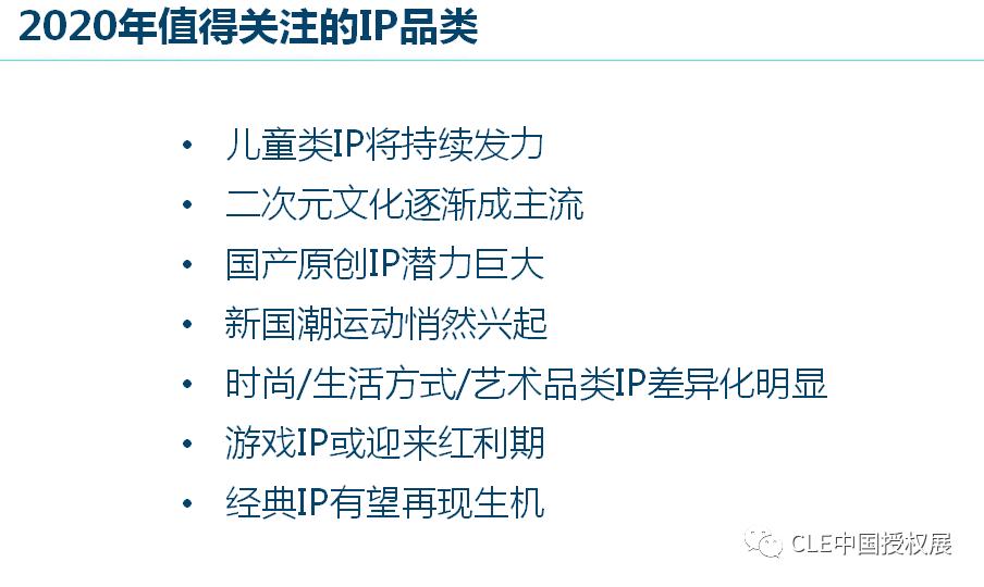 2020中国品牌授权行业发展白皮书插图(32)
