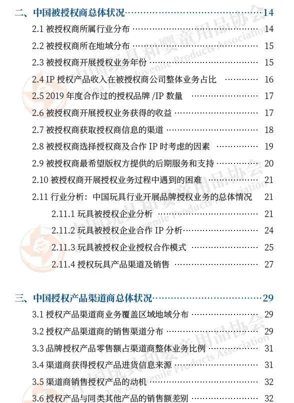2020中国品牌授权行业发展白皮书插图(34)